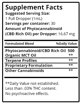 Supplement Image